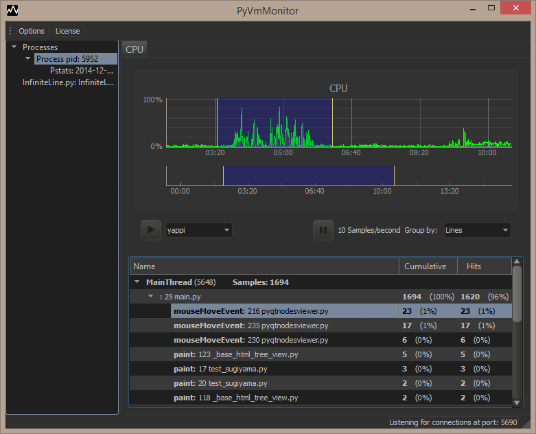 What does your GUI look like? Post your screenshots  : Python