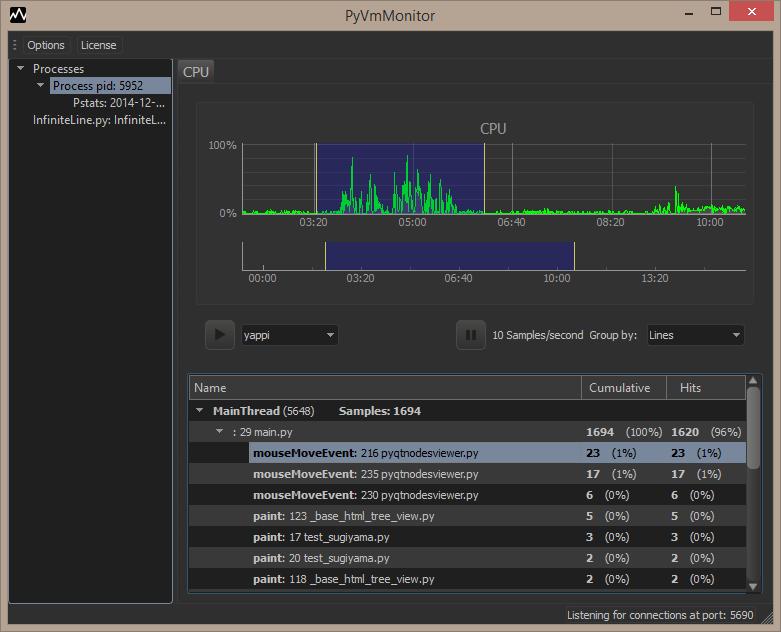 Raspberry pi python 3 Tutorial Pdf Mqtt client
